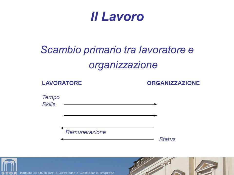 Scambio primario tra lavoratore e organizzazione
