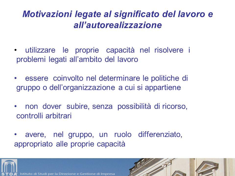 Motivazioni legate al significato del lavoro e all'autorealizzazione