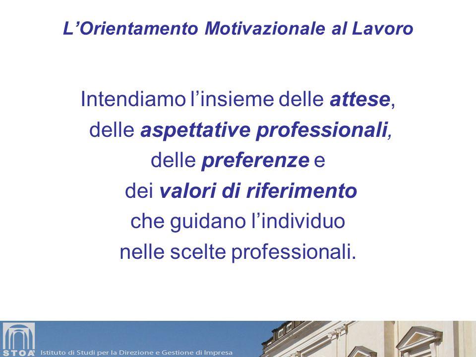 L'Orientamento Motivazionale al Lavoro