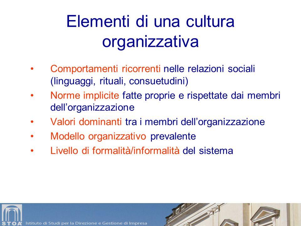 Elementi di una cultura organizzativa