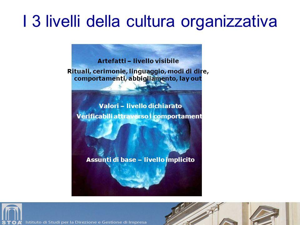 I 3 livelli della cultura organizzativa