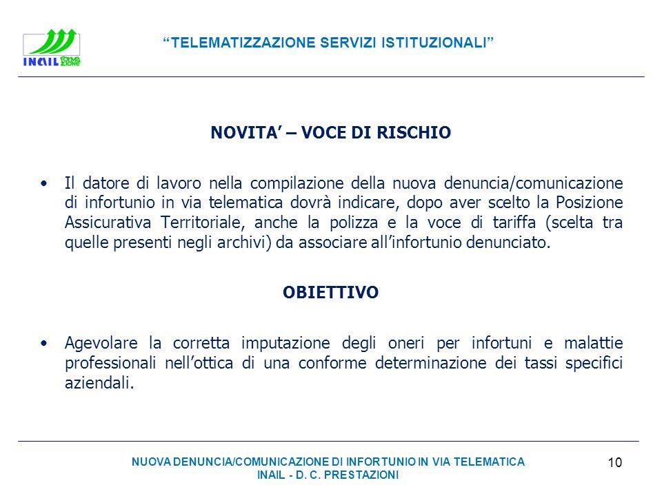 NOVITA' – VOCE DI RISCHIO OBIETTIVO