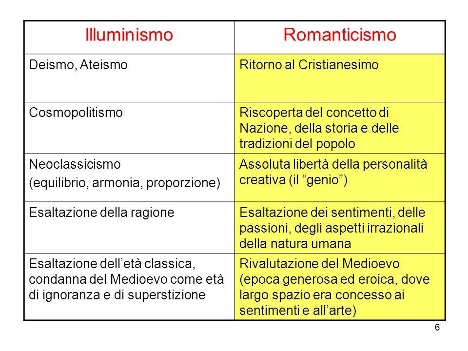 Illuminismo Romanticismo Deismo, Ateismo Ritorno al Cristianesimo