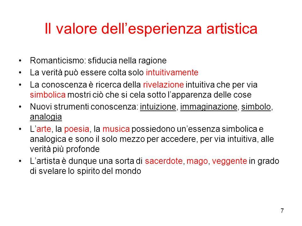 Il valore dell'esperienza artistica