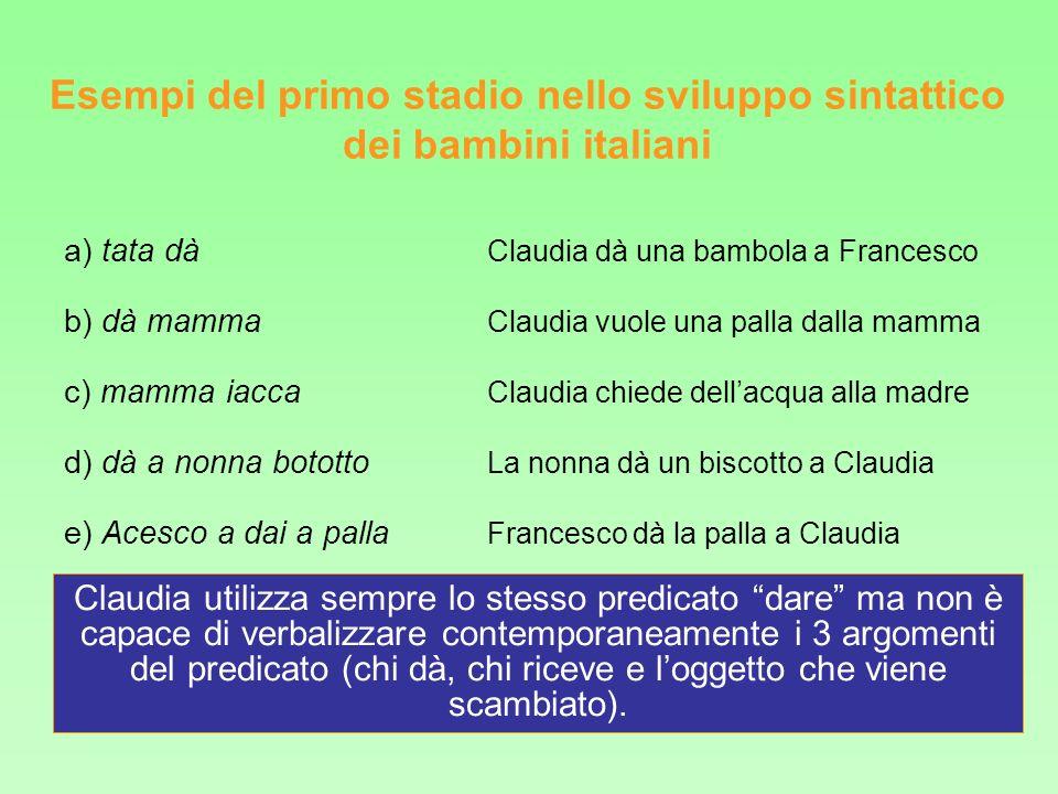 Esempi del primo stadio nello sviluppo sintattico dei bambini italiani