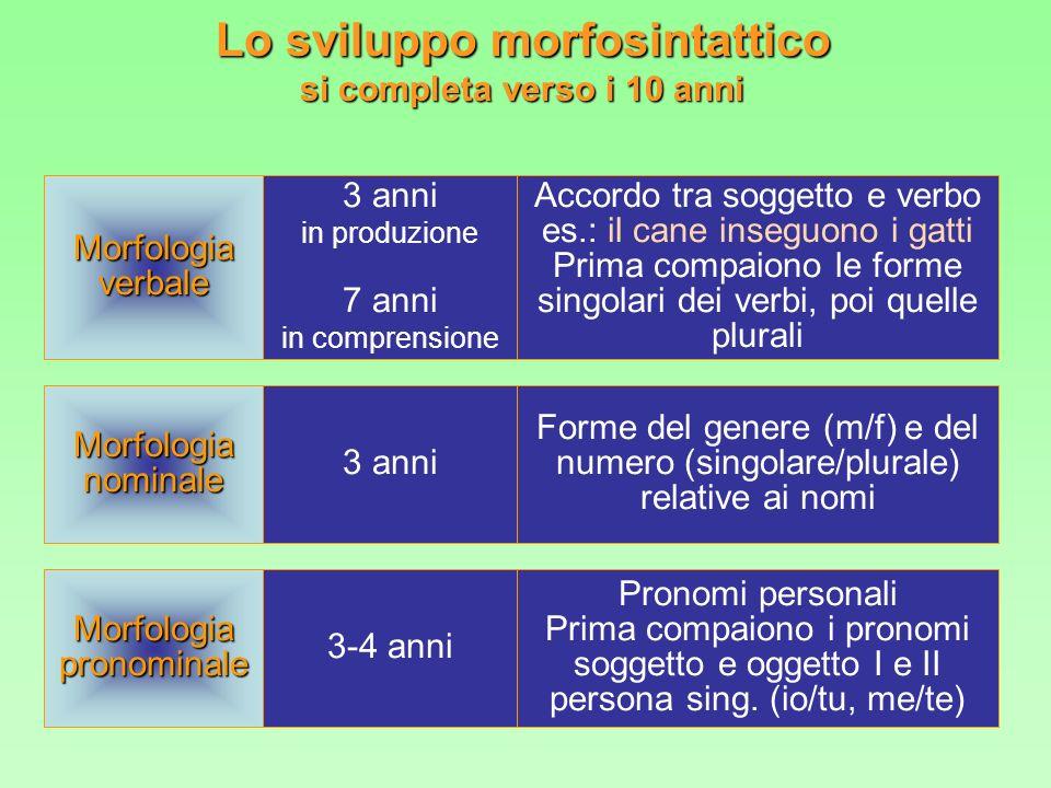 Lo sviluppo morfosintattico si completa verso i 10 anni