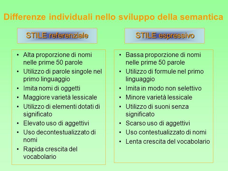 Differenze individuali nello sviluppo della semantica