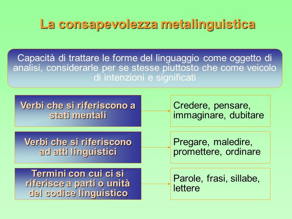 La consapevolezza metalinguistica