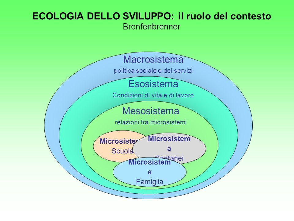 ECOLOGIA DELLO SVILUPPO: il ruolo del contesto