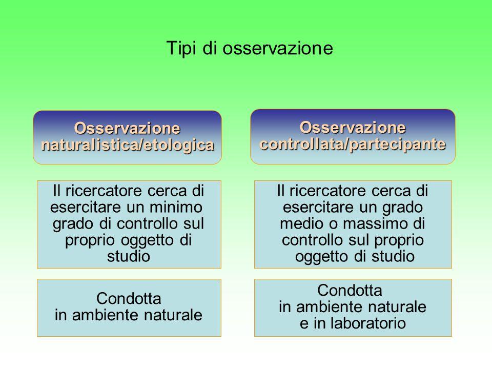 naturalistica/etologica controllata/partecipante