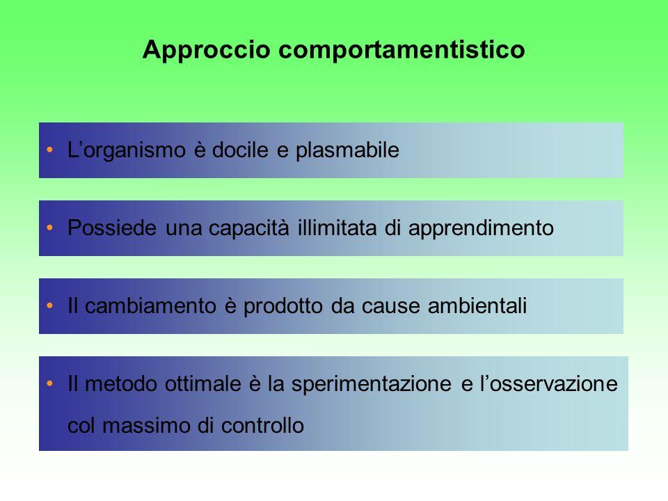 Approccio comportamentistico