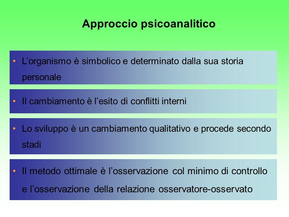 Approccio psicoanalitico