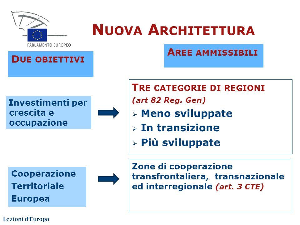Nuova Architettura Aree ammissibili Due obiettivi