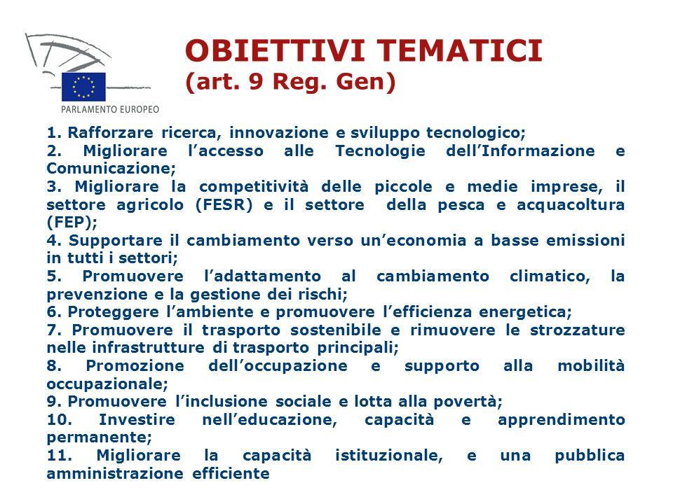 OBIETTIVI TEMATICI (art. 9 Reg. Gen)