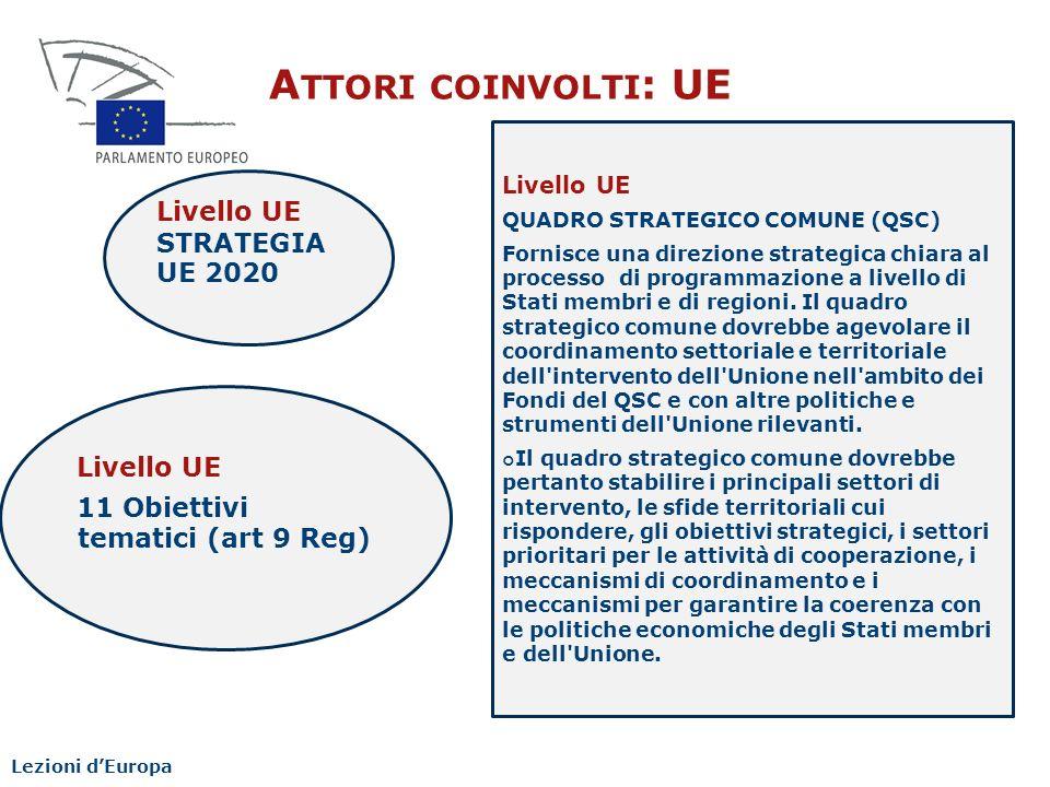 Attori coinvolti: UE Livello UE STRATEGIA UE 2020 Livello UE