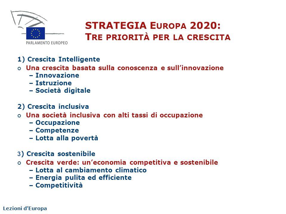 STRATEGIA Europa 2020: Tre priorità per la crescita