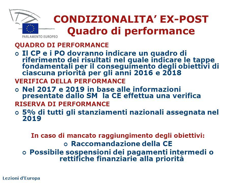 CONDIZIONALITA' EX-POST Quadro di performance