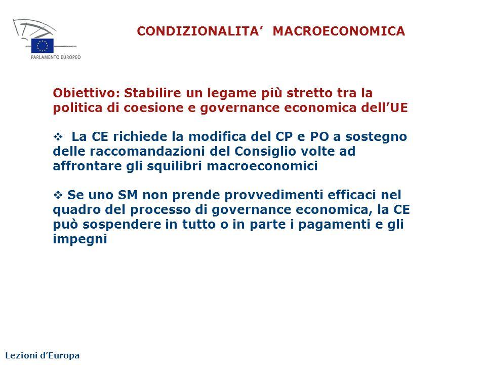 CONDIZIONALITA' MACROECONOMICA
