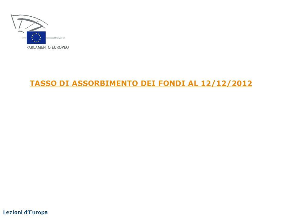 TASSO DI ASSORBIMENTO DEI FONDI AL 12/12/2012