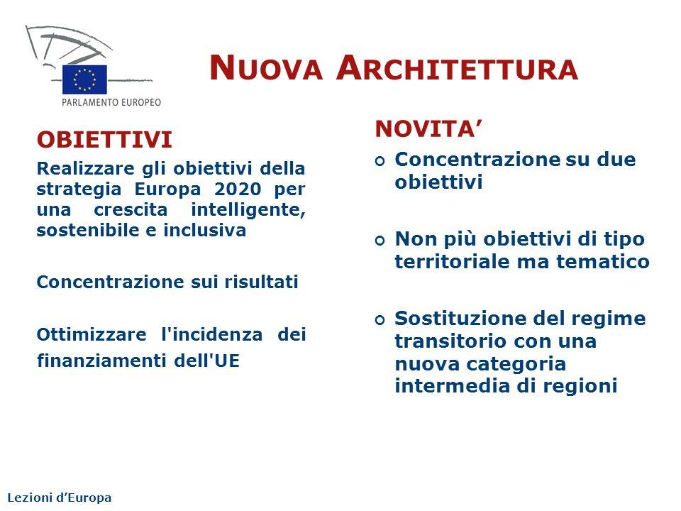 Nuova Architettura NOVITA' OBIETTIVI Concentrazione su due obiettivi