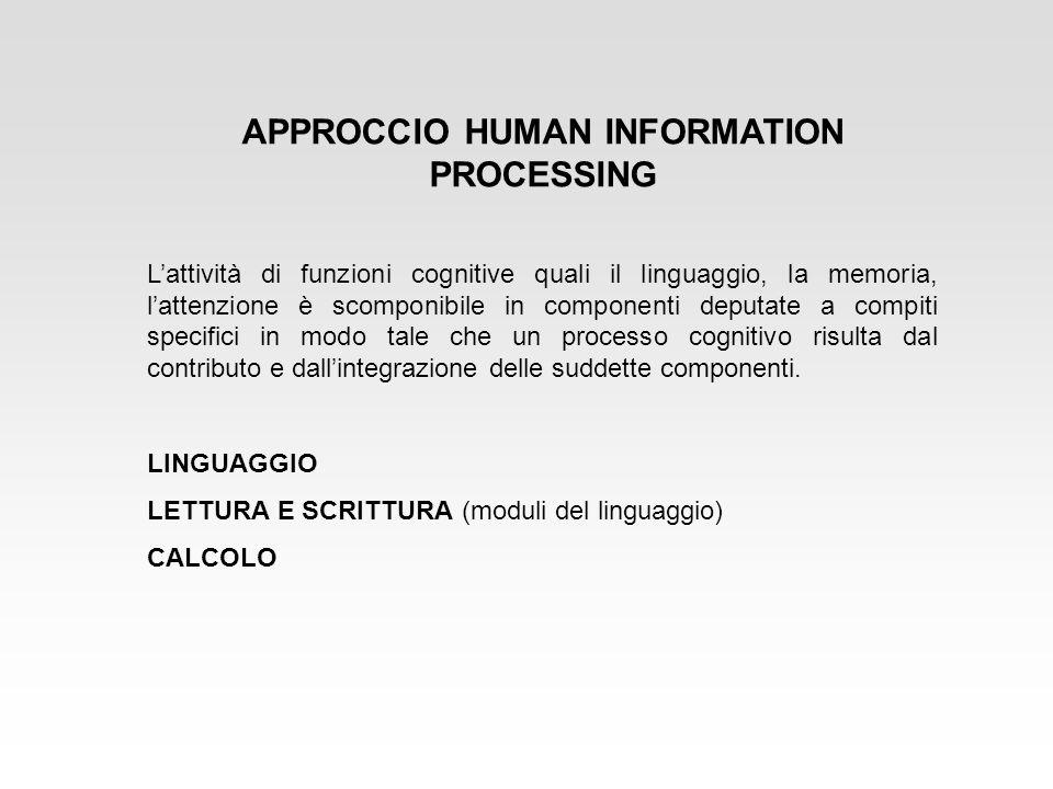 APPROCCIO HUMAN INFORMATION PROCESSING
