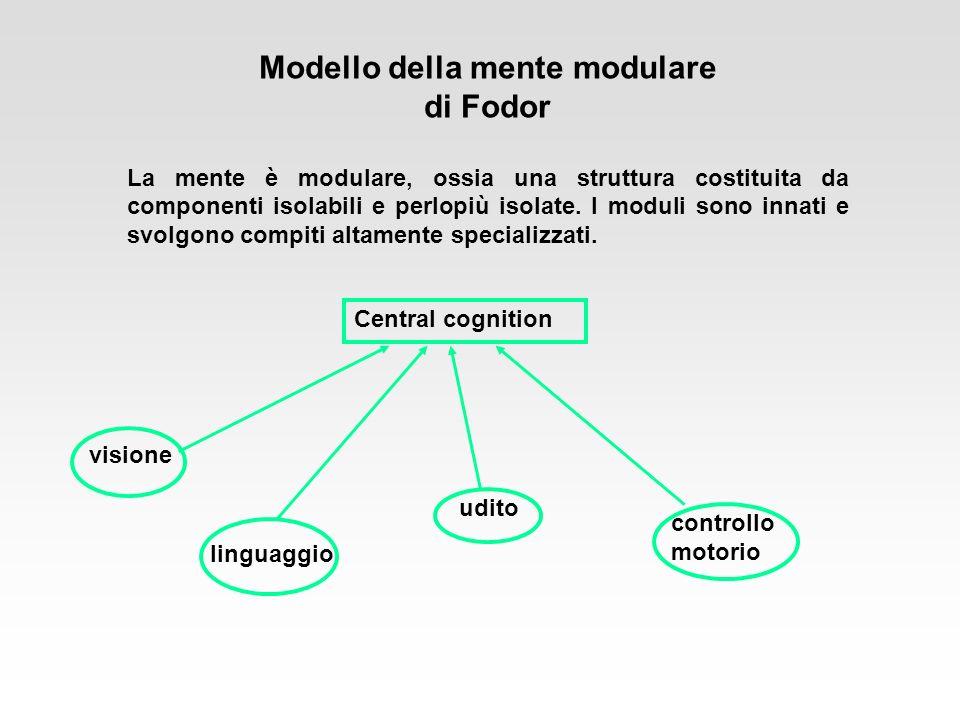 Modello della mente modulare