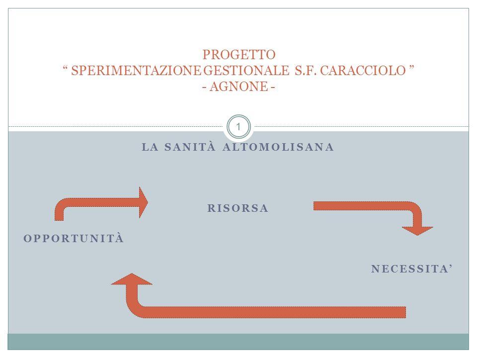 PROGETTO SPERIMENTAZIONE GESTIONALE S.F. CARACCIOLO - AGNONE -