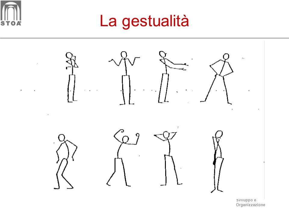 La gestualità