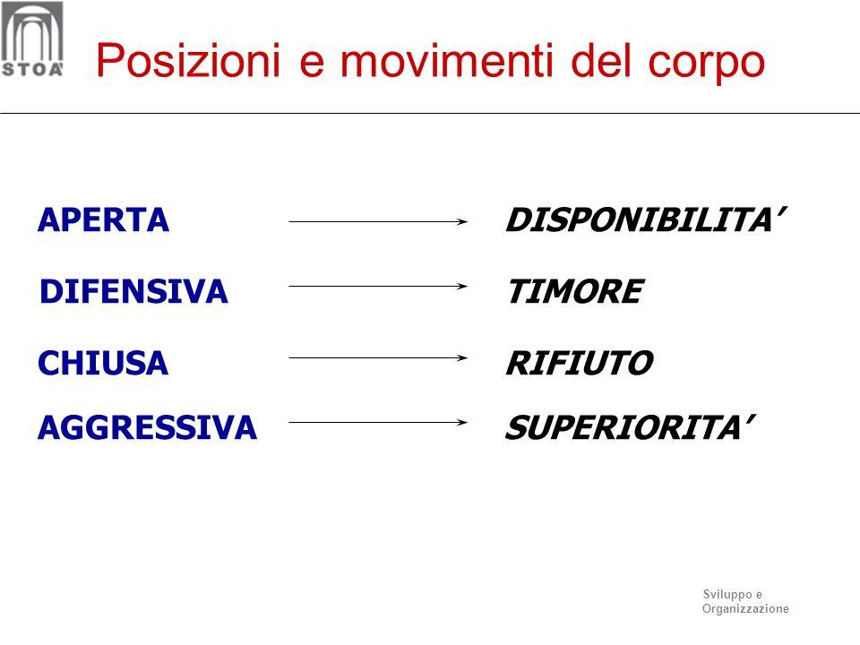 Posizioni e movimenti del corpo