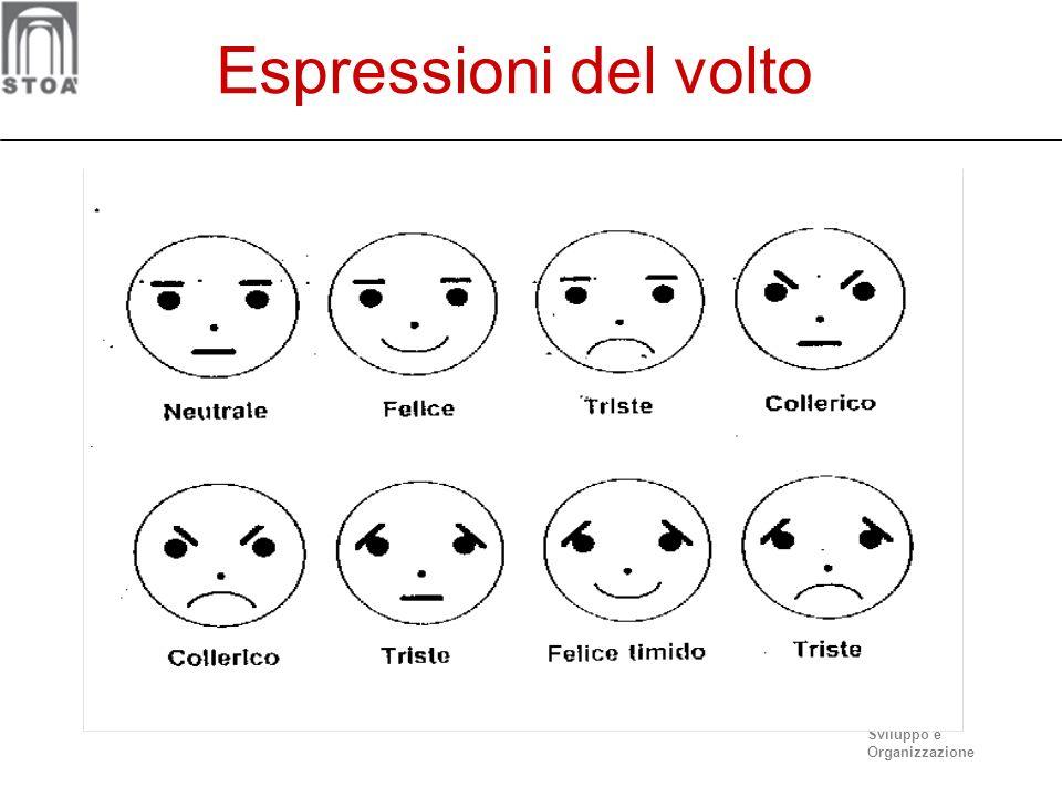 Espressioni del volto