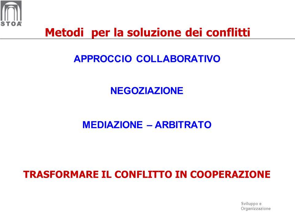 Metodi per la soluzione dei conflitti