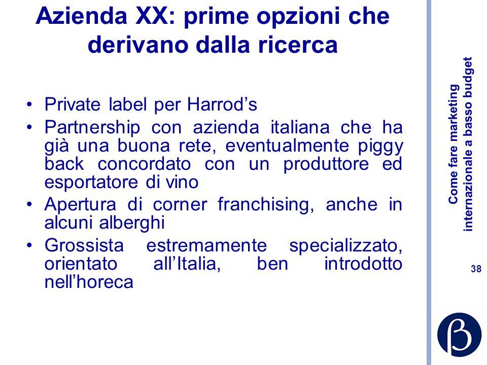 Come fare marketing internazionale a basso budget ppt for Azienda italiana di occhiali