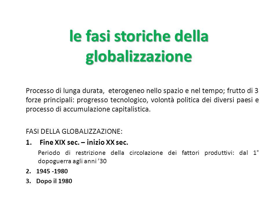 le fasi storiche della globalizzazione