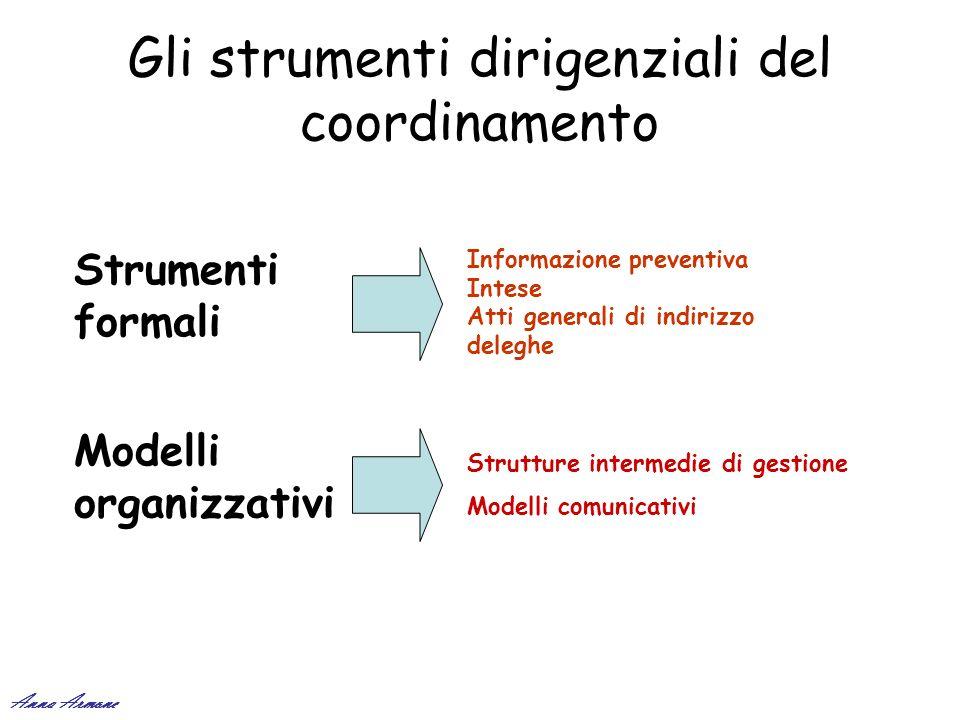 Gli strumenti dirigenziali del coordinamento