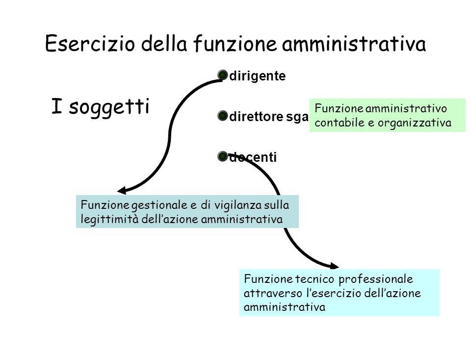 Esercizio della funzione amministrativa