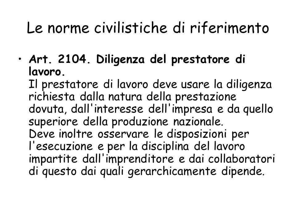 Le norme civilistiche di riferimento
