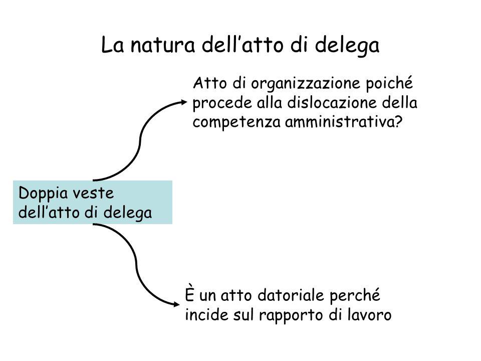 La natura dell'atto di delega