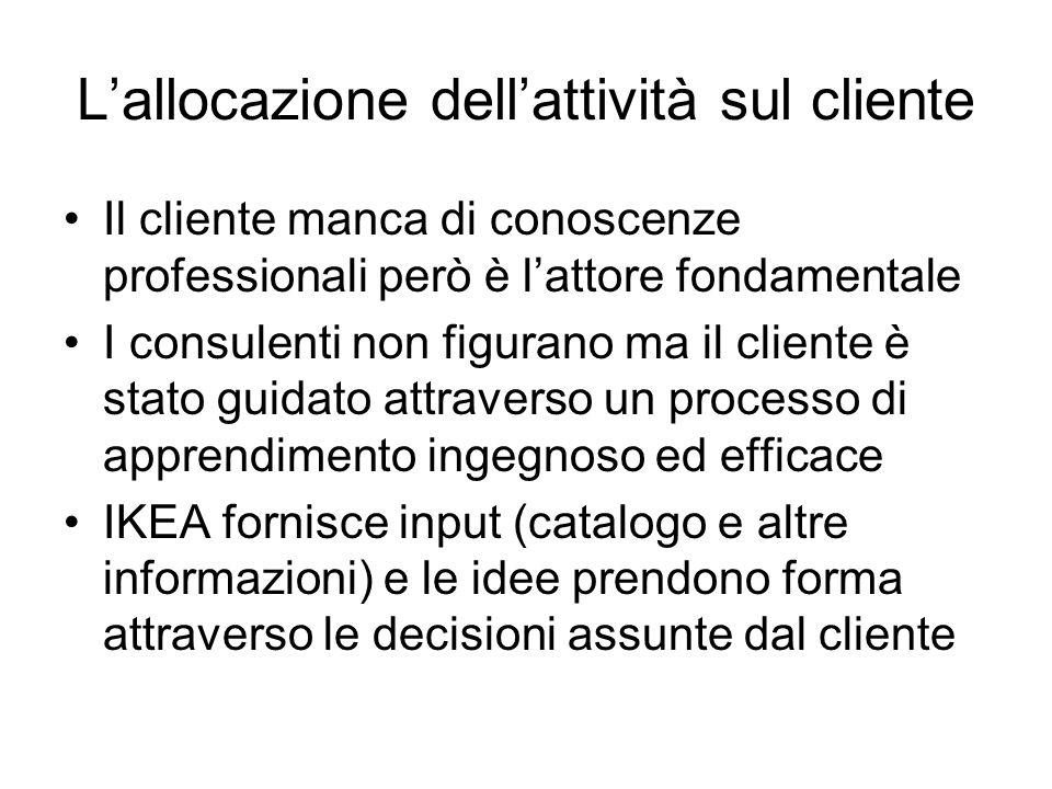 L'allocazione dell'attività sul cliente