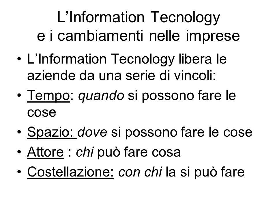 L'Information Tecnology e i cambiamenti nelle imprese