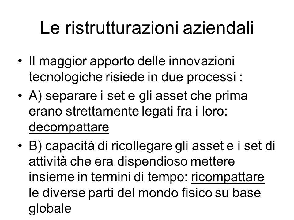 Le ristrutturazioni aziendali