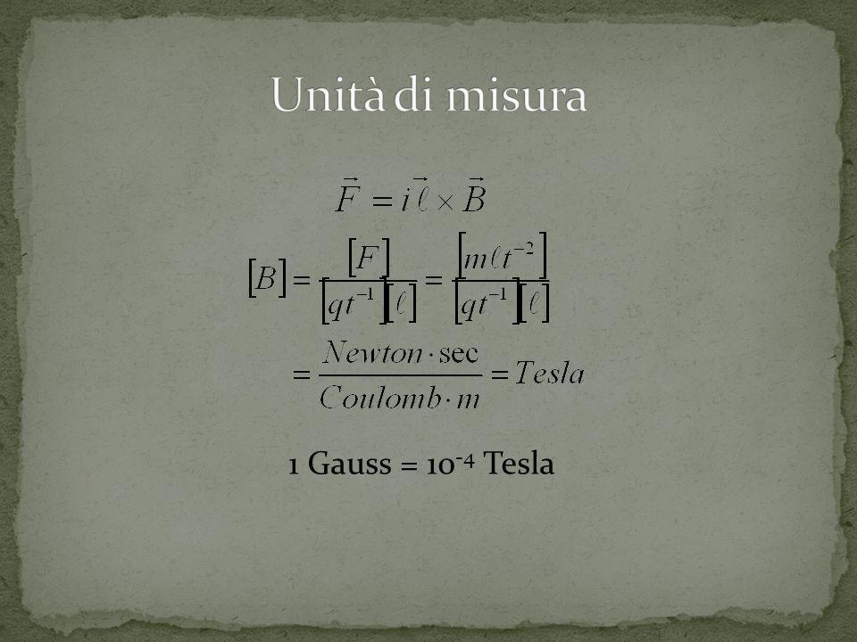 Unità di misura 1 Gauss = 10-4 Tesla