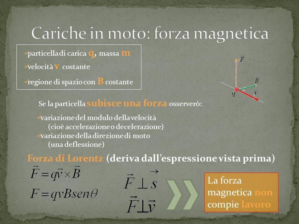 Cariche in moto: forza magnetica