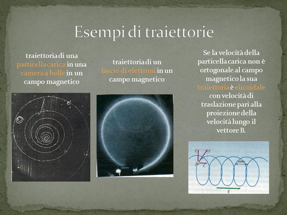 fascio di elettroni in un campo magnetico