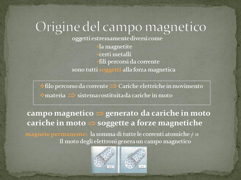 Origine del campo magnetico