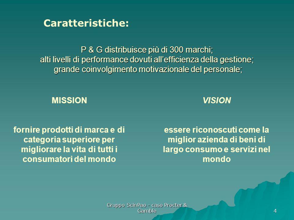 Gruppo ScinPao - caso Procter & Gamble