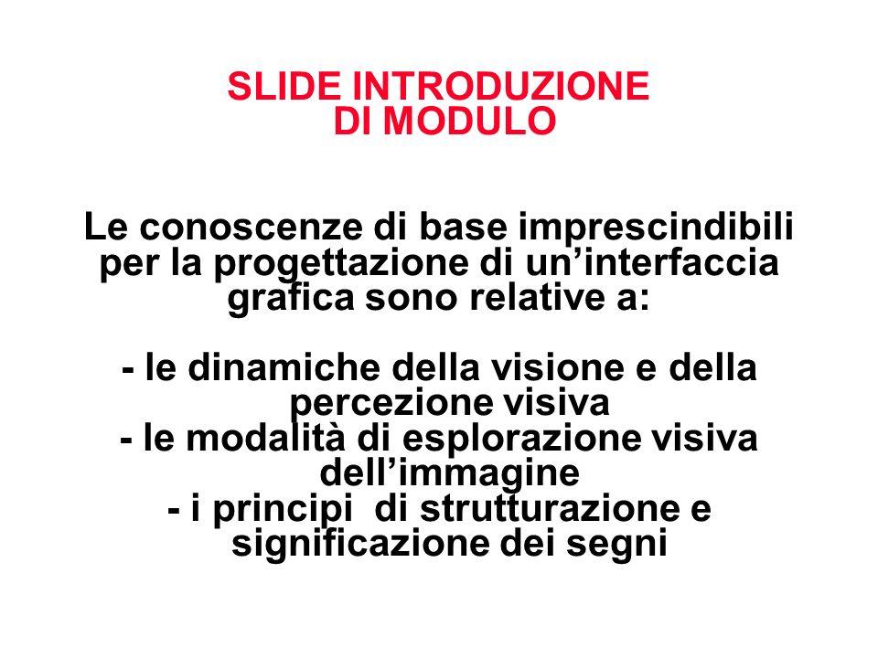 Obiettivo didattico della slide: Orientamento