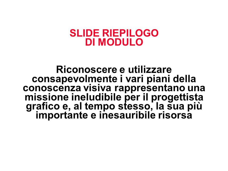 Obiettivo didattico della slide: Riepilogo di concetti