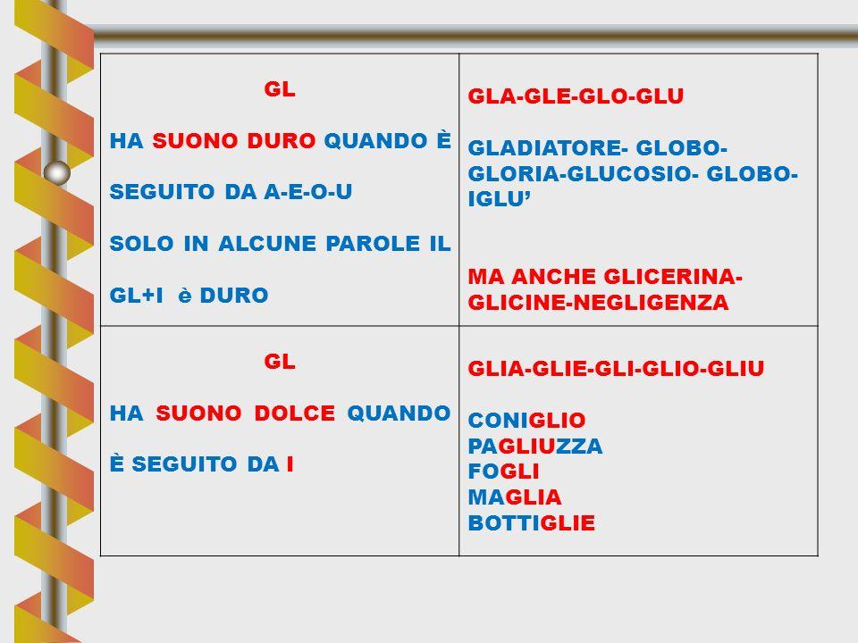 Popolare I SUONI DI GL. - ppt video online scaricare CD29