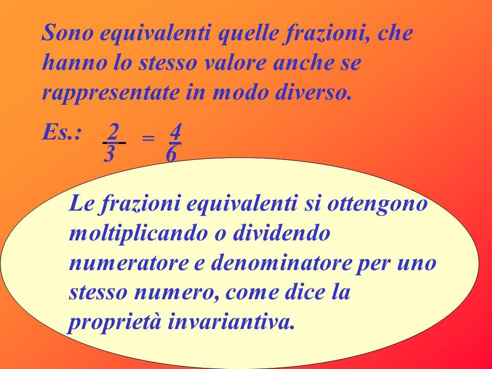 Sono equivalenti quelle frazioni, che hanno lo stesso valore anche se rappresentate in modo diverso.