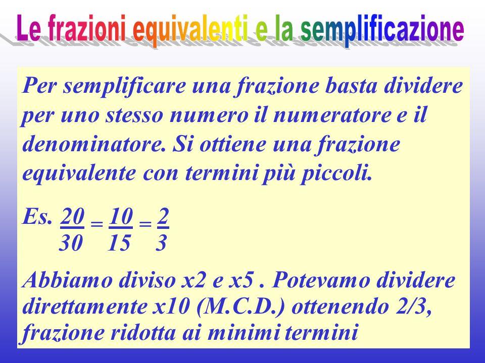 Le frazioni equivalenti e la semplificazione